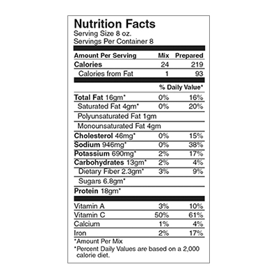 Peter Piper Stuffed Pepper Nutrition Label