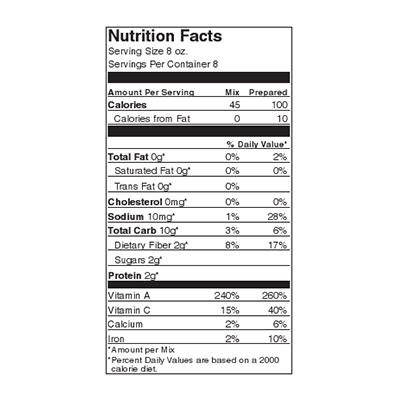 Barn Raising Country Vegetable Nutrition